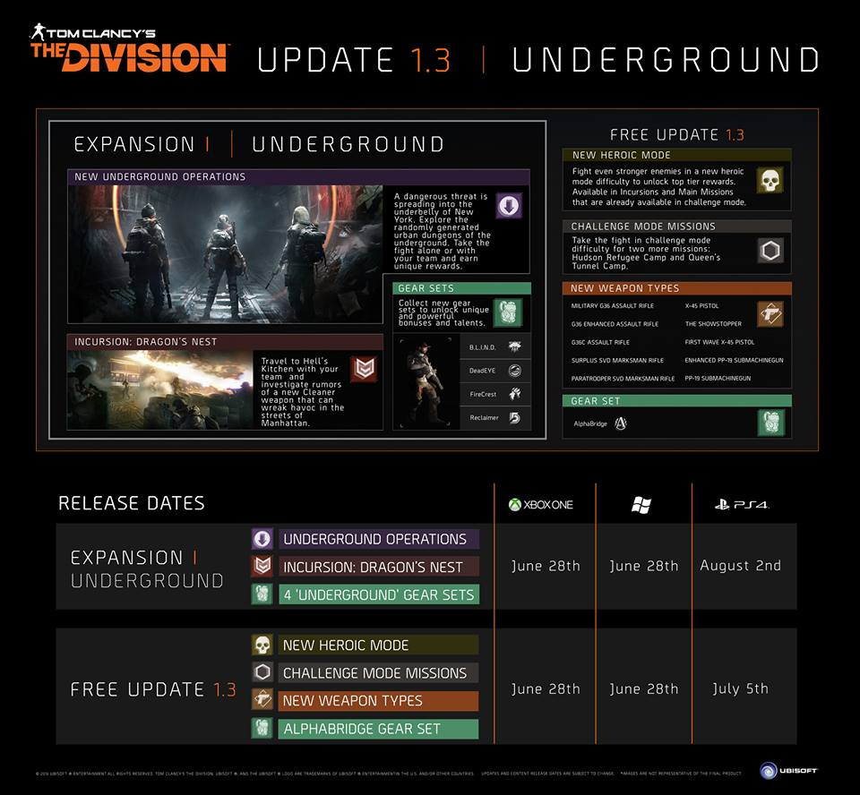 The Division 1.3 Update Banner