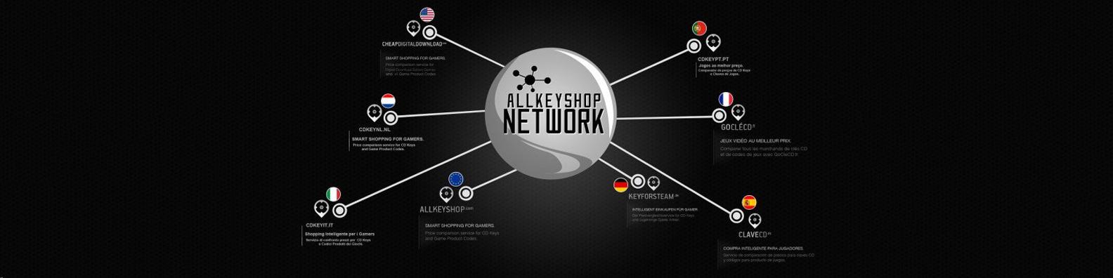 Allkeyshop network nebula