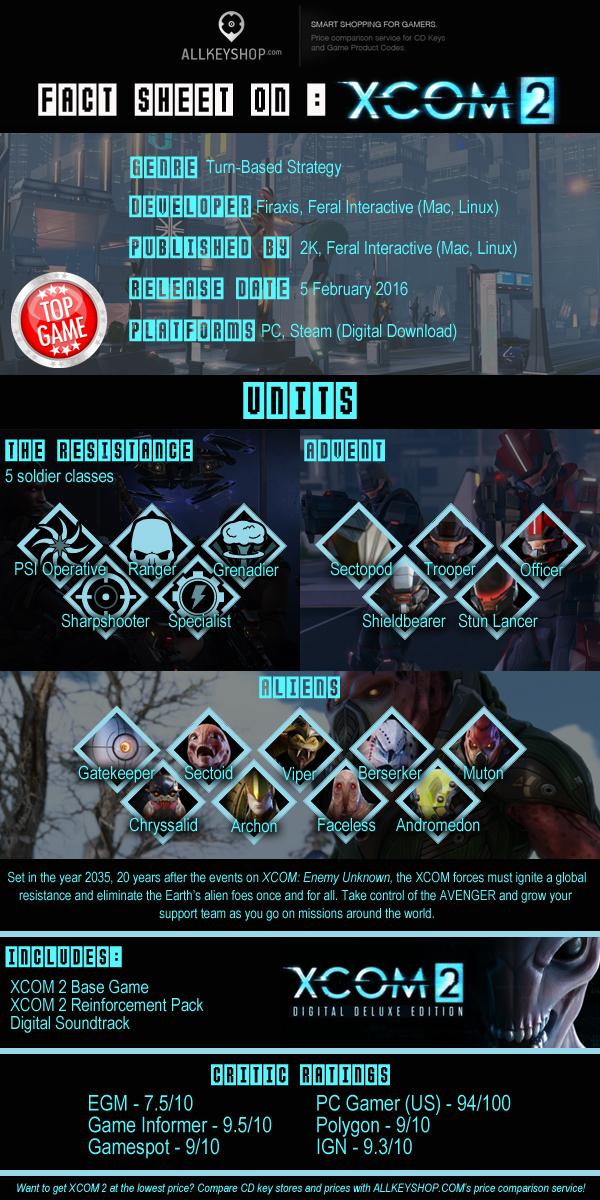 XCOM 2 Fact Sheet