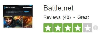 Battlenet trustpilot