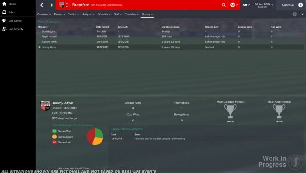 Football Manager 2015 Club Manager History_0