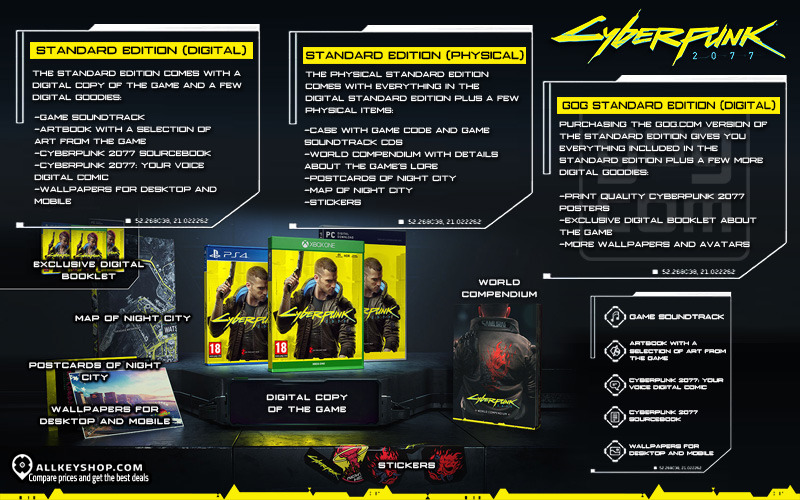 Cyberpunk 2077 PC Standard Edition