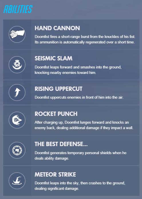 Overwatch Abilities