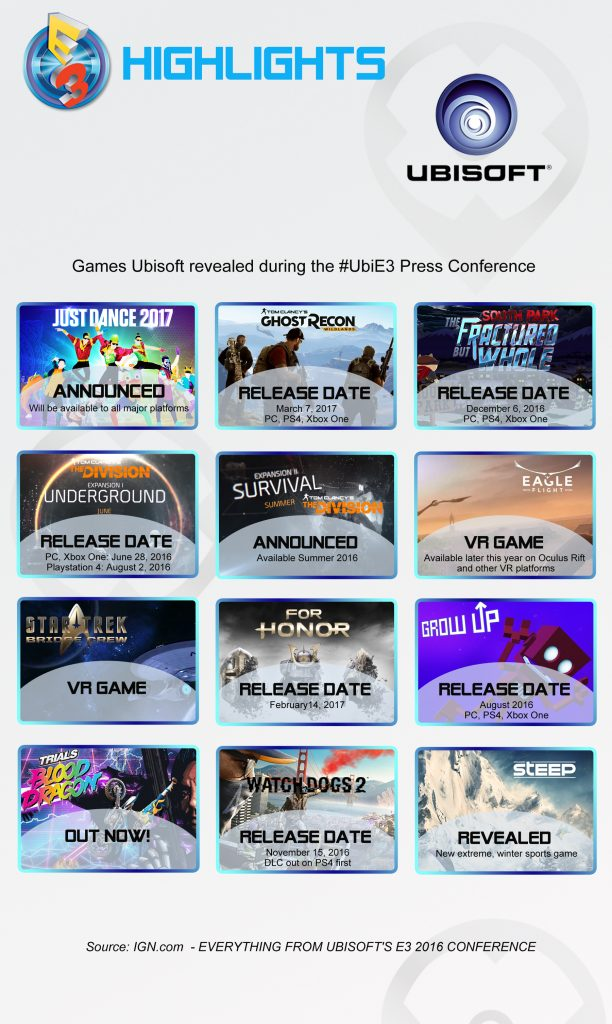E3 HIGHLIGHTS UBISOFT
