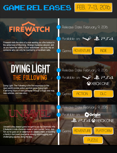 [INFOGRAPHIC] 3 Games You Shouldn't Miss This Week