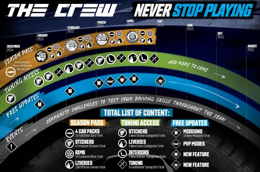 The Crew Season Pass_post-launch_UK