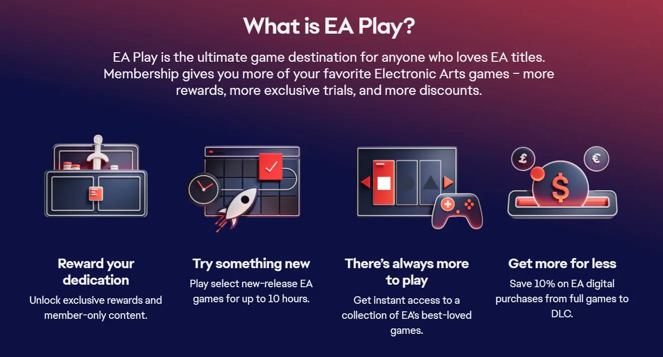 What is EA Play