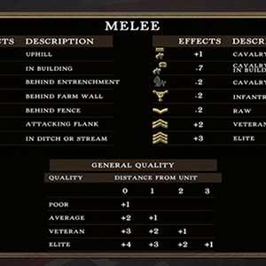 Detailed Combat Analysis