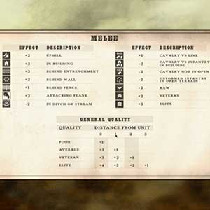 In-depth reference charts