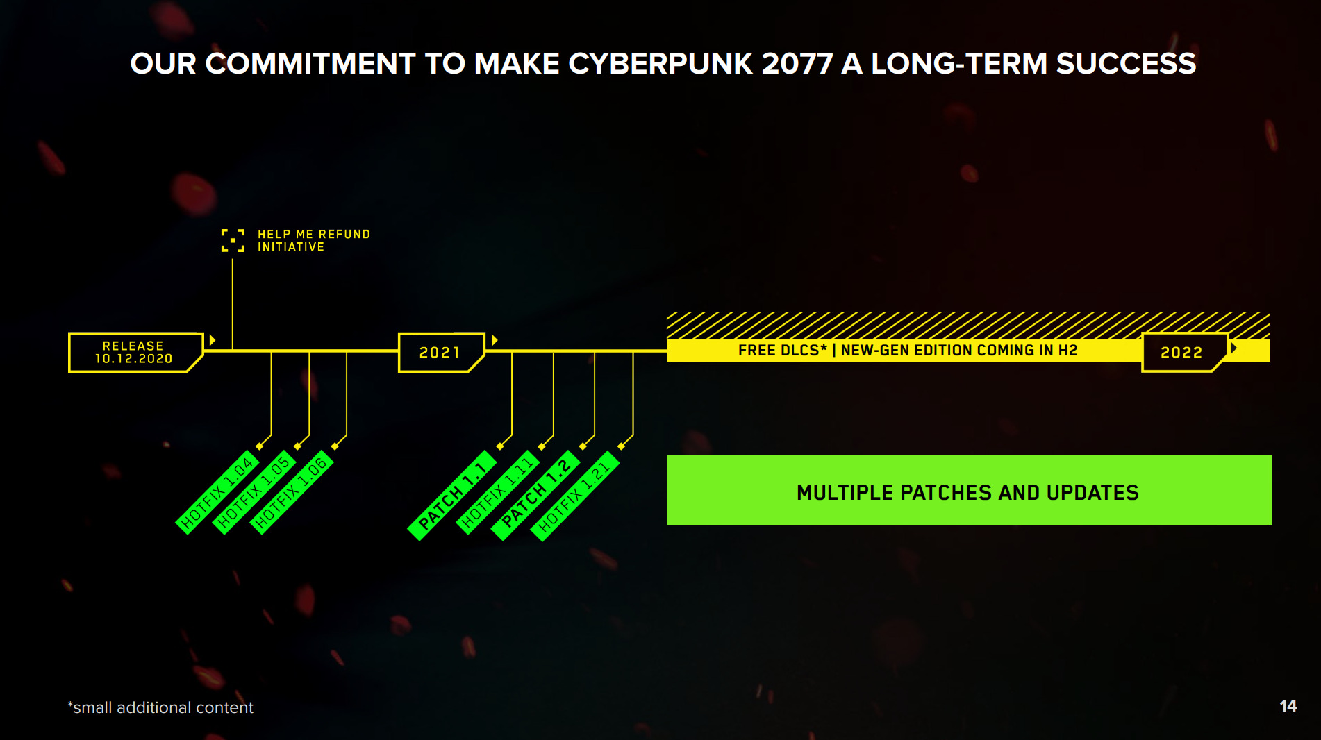 Cyberpunk 2077 Best Price, Best Deals