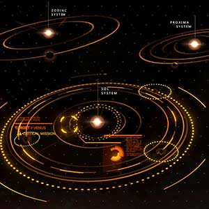 Distance of each planets
