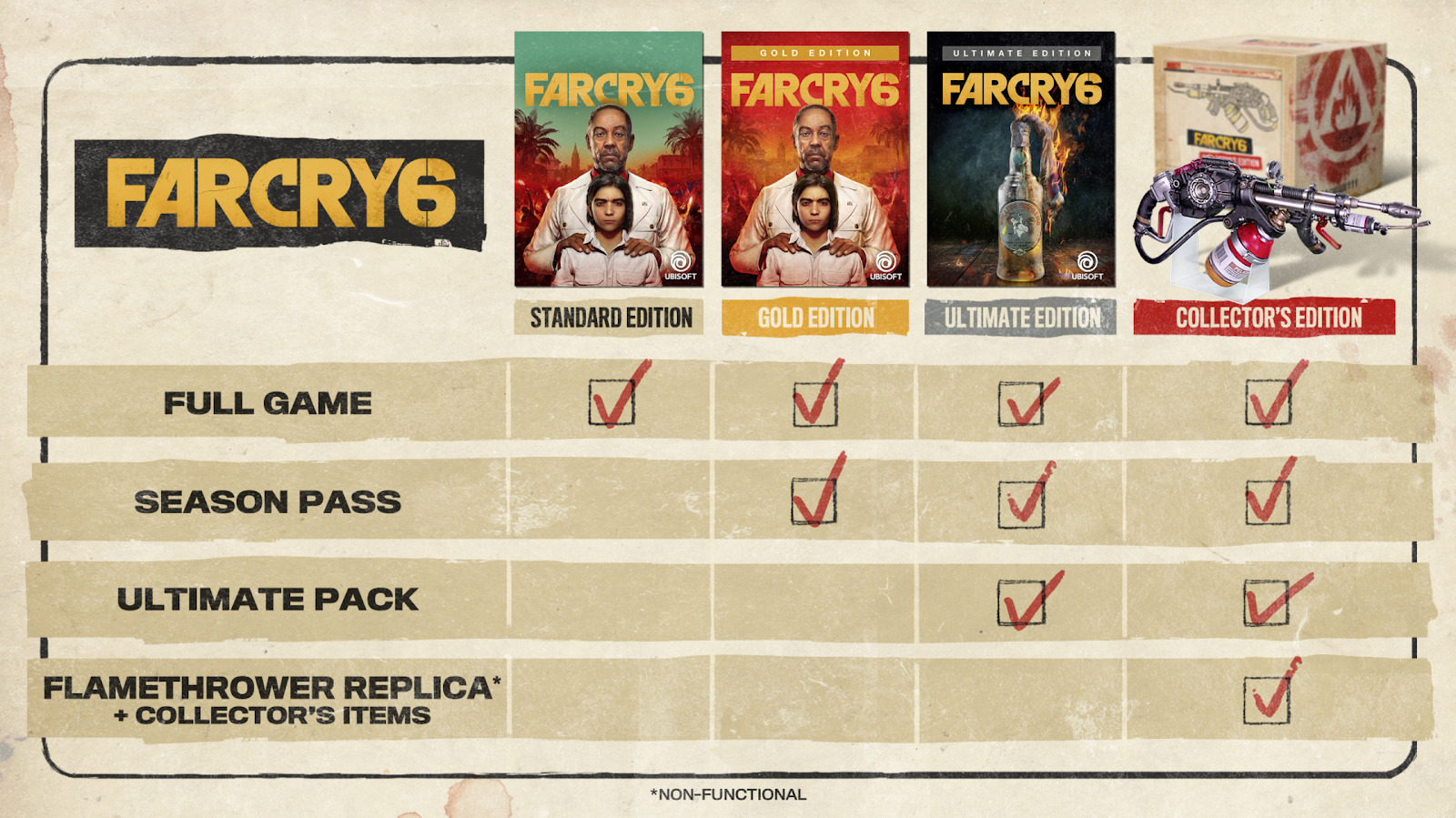 farcry 6 cast what is farcry 6 about farcry 6 plot best deer hunting spots in farcry 6 brietbart farcry 6 crafting in farcry 6 easiest place to find pronghorns farcry 6 buy farcy 6 farcry6 fc6 steamkey epic key allkeyshop farcry 6 ghost command farcry 6 how to get genas car farcry 6 leak farcry 6 location farcry 6 metacritic farcry 6 nana voice actor farcry 6 new dawn cost farcry 6 reqirements farcry 6 the good boy farcry 6 walk away ending