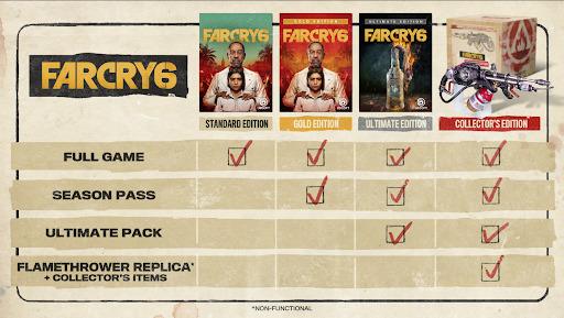 purchase far cry 6 season pass game code