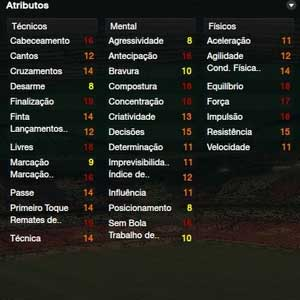 Football manager 2012 - Stats