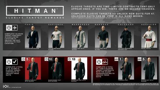 hitman-rewards
