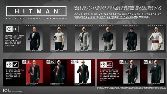 Hitman Suits