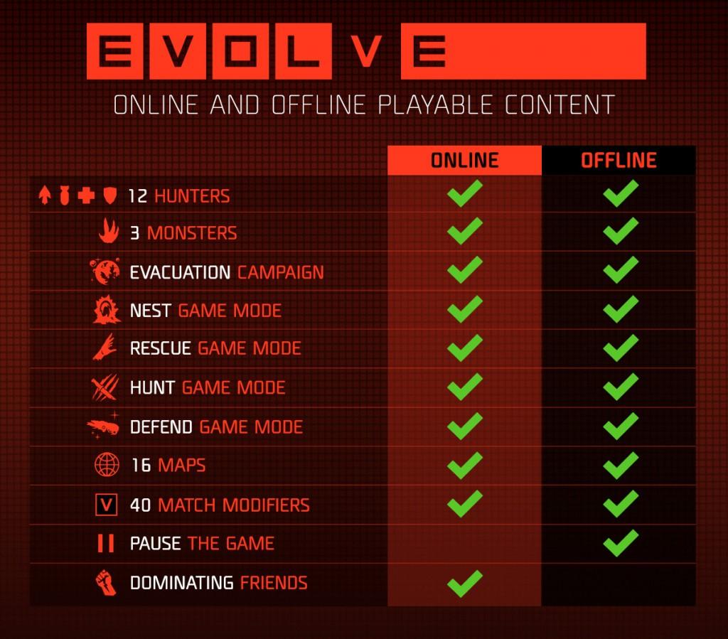 online_vs_offline