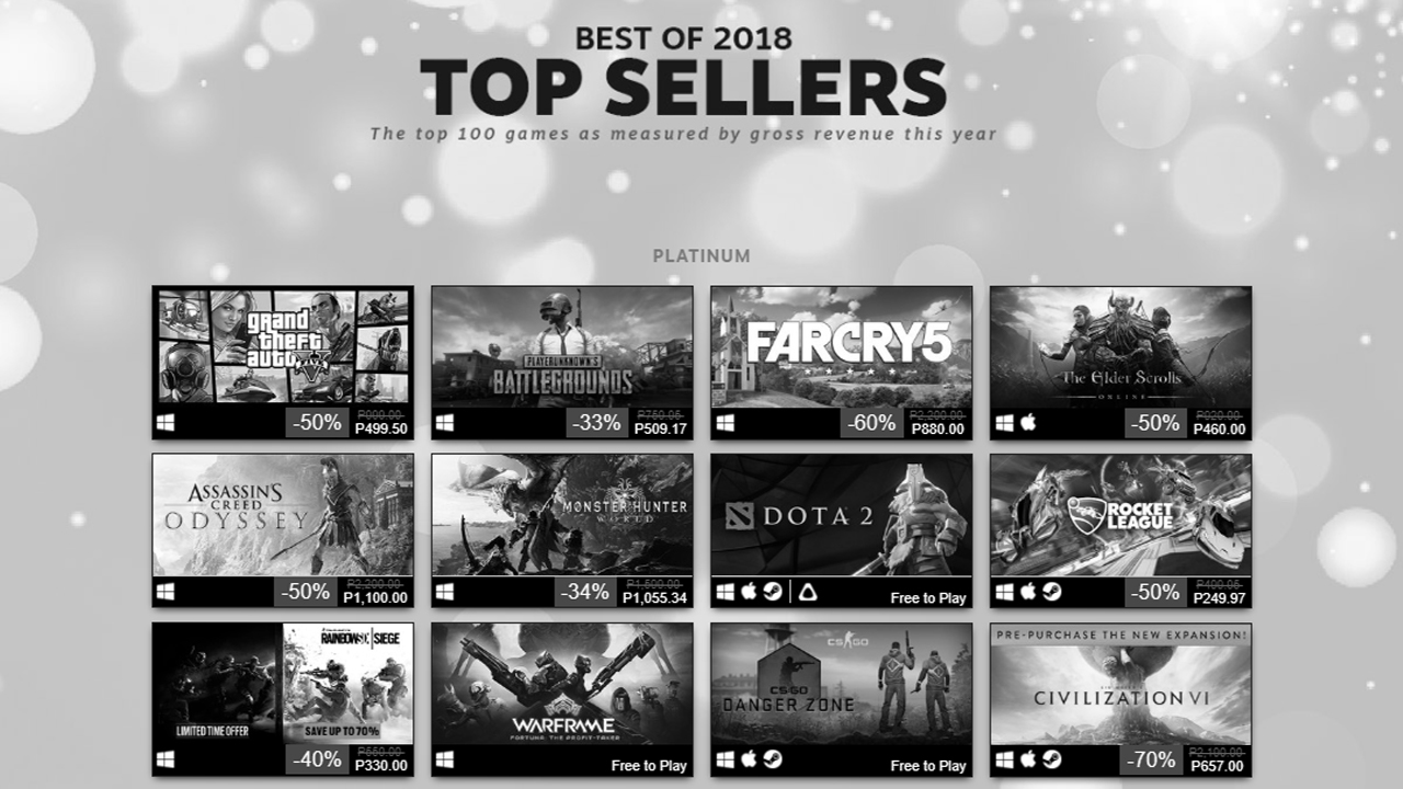 Top Selling Games 2020.Here Are The Top Selling Games On Steam For 2018