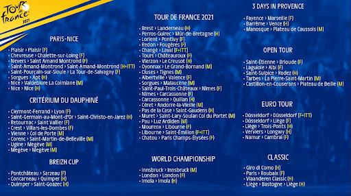 Tour de France 2021 Game Features